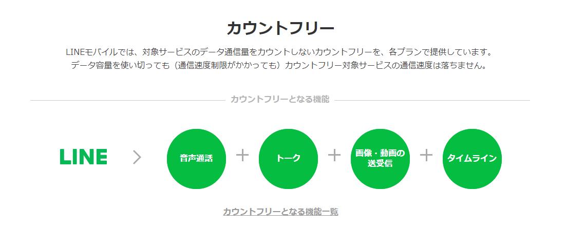 lineモバイル カウントフリー